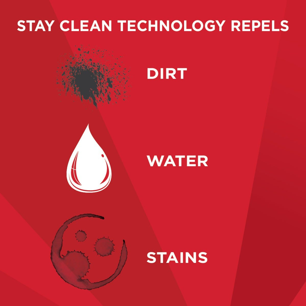 Magic Counter Cleaner Aerosol stay clean technology