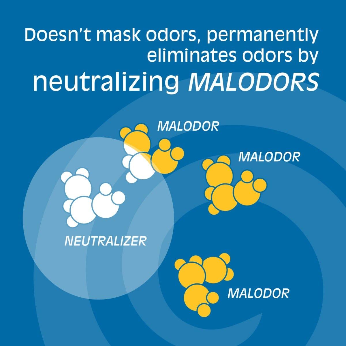 https://googone.com/media/catalog/product/t/r/tropical_odor_absorber_malorders.jpg